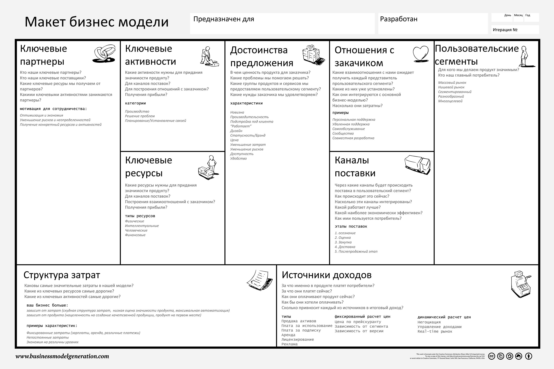 Бизнес схема по русски